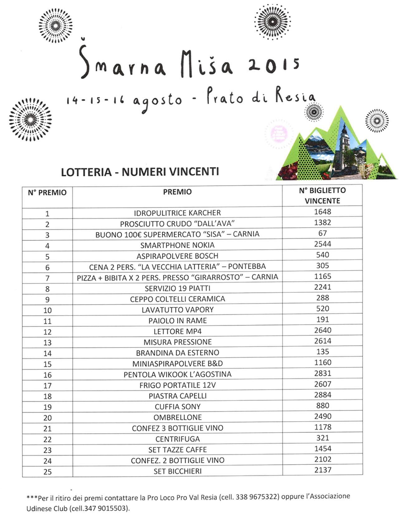 Lotteria2015